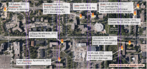 On-campus fire statistics show need for safety