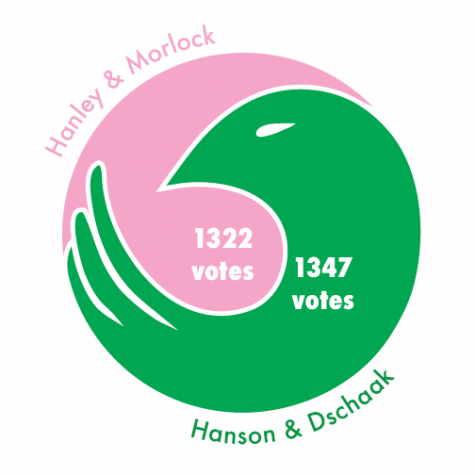 Presidential victory for Hanson
